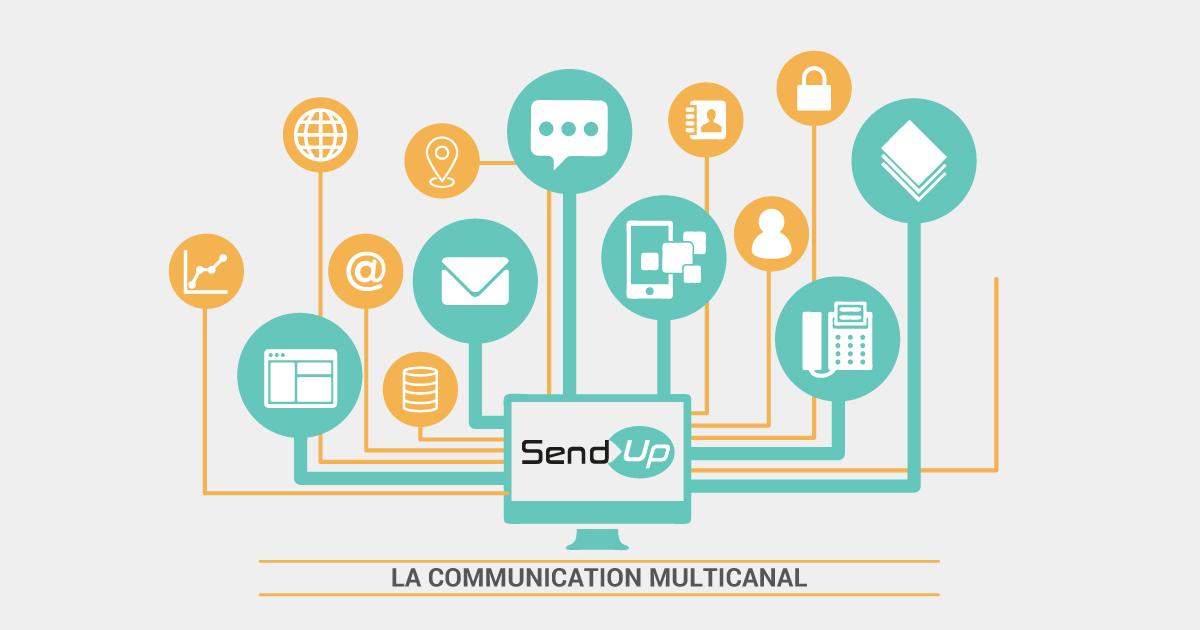 La communication multicanal
