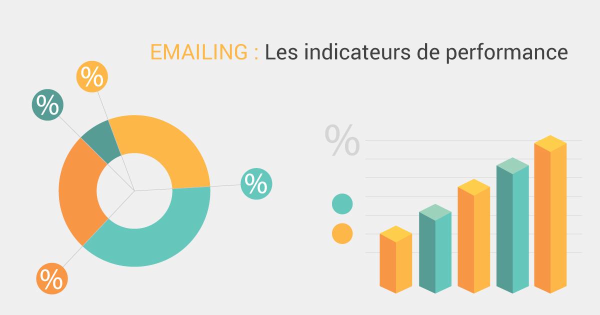 Emailing : Les indicateurs de performance