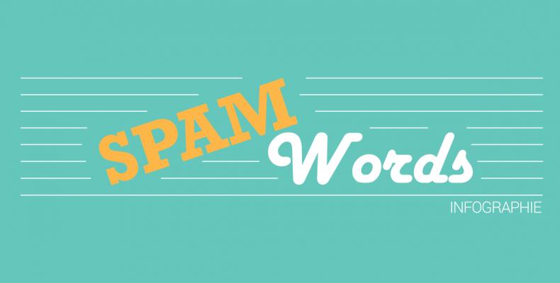 Send-Up Spam words
