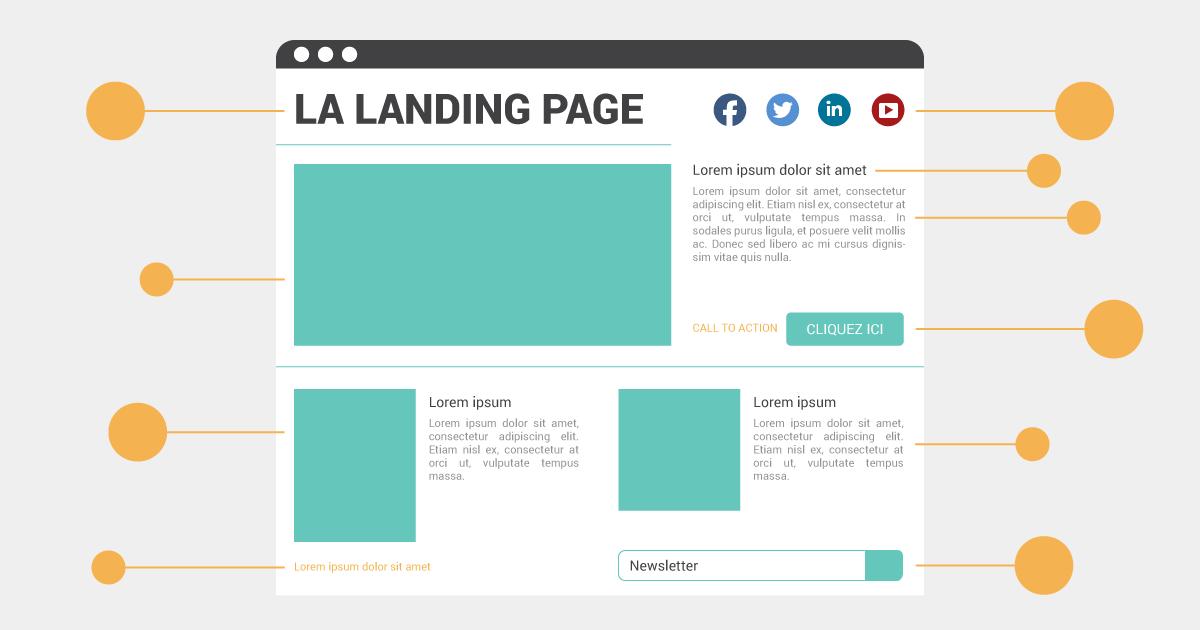 La Landing page : un outil de communication redoutable
